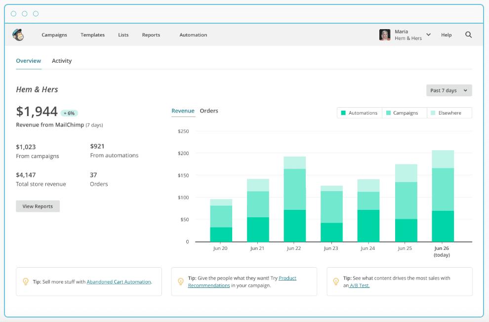 Use Analytics to study data