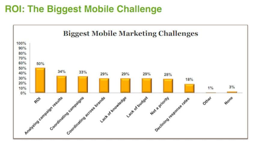 10 mobile app builder