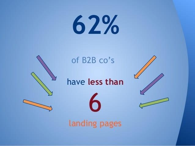 landing page data mobile app builder