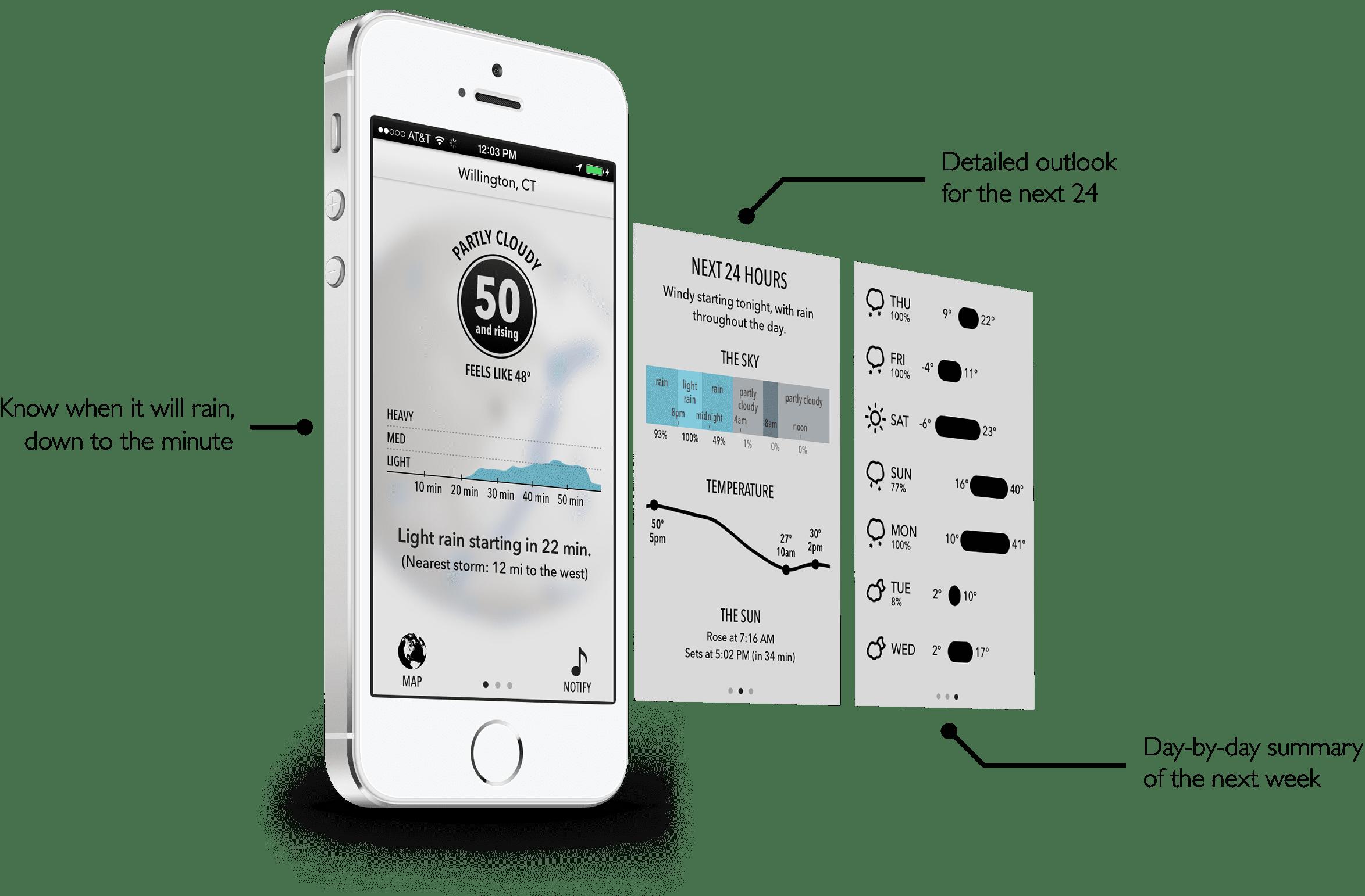 schematic-2 mobile app builder