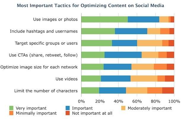 Social-Optimization-Tactics mobile app builder