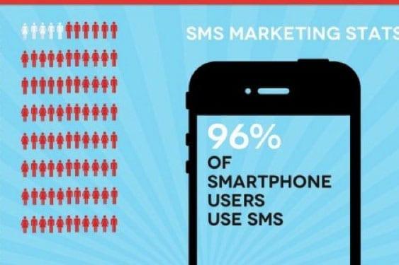 sms1 mobile app builder