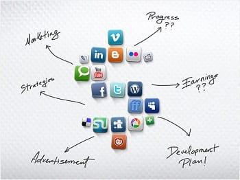 hubspot social media tool mobile app builder