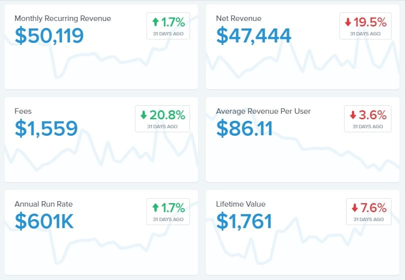 Baremetrics-Analytics mobile app builder