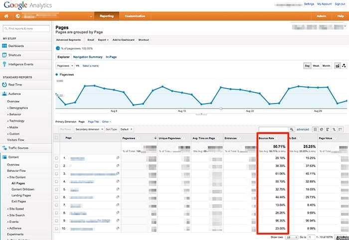 Google Analytics Page Marketing Metrics mobile app builder