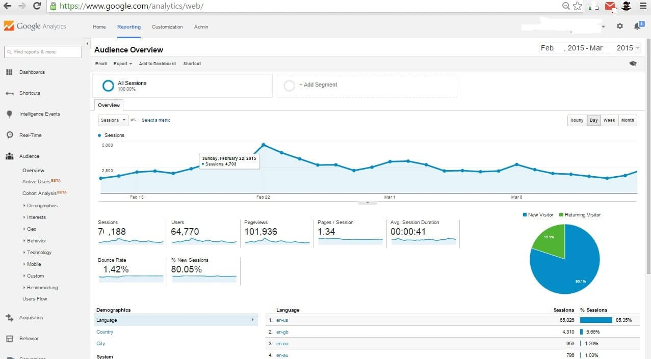 Google-Analytics mobile app builder