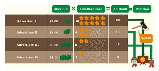 quality score mobile app builder