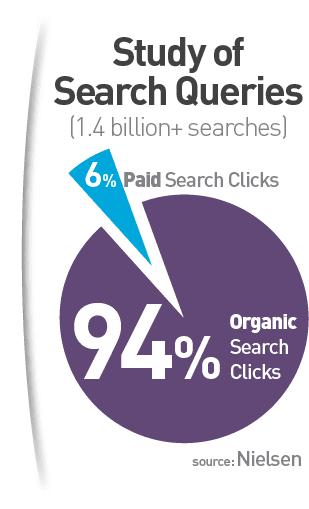 search click mobile app builder