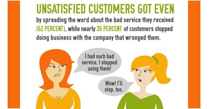 unsatisfied customer effect