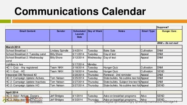 Communication calendar example