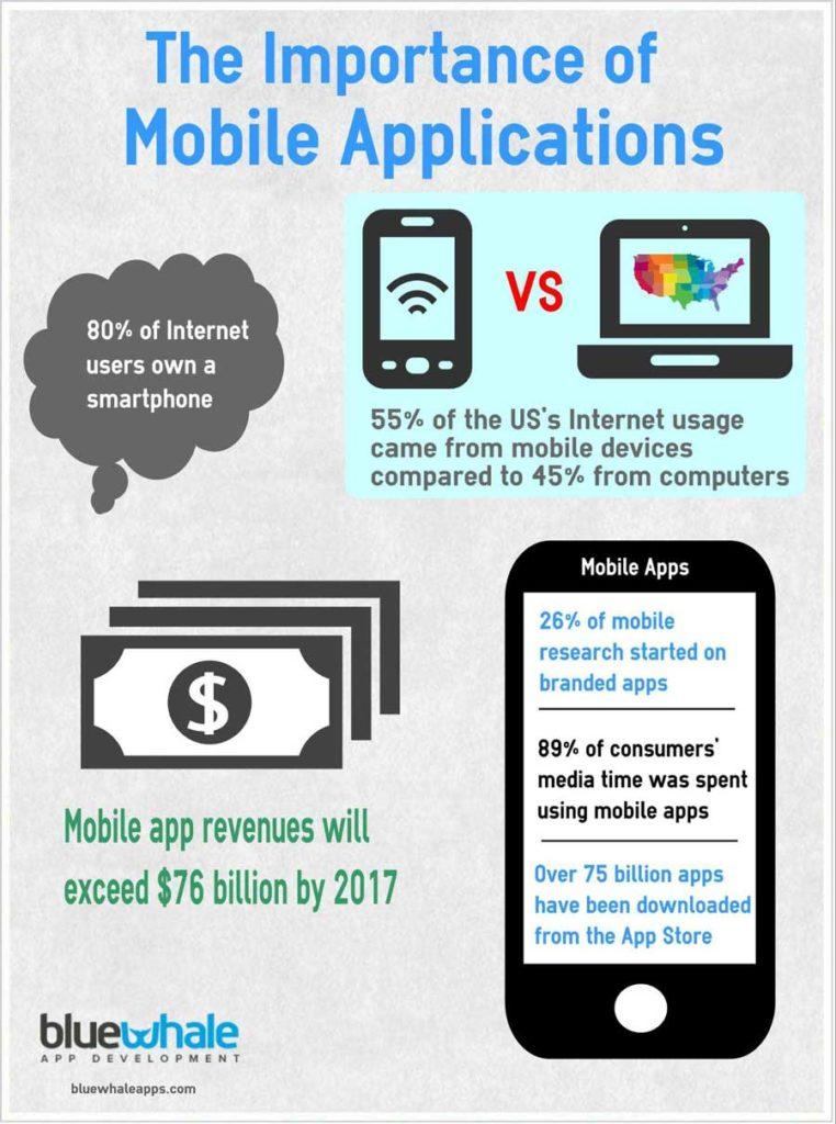 image07 mobile app builder