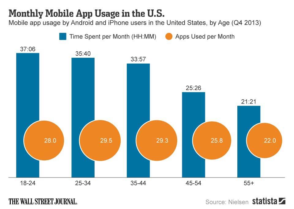 image10 mobile app builder