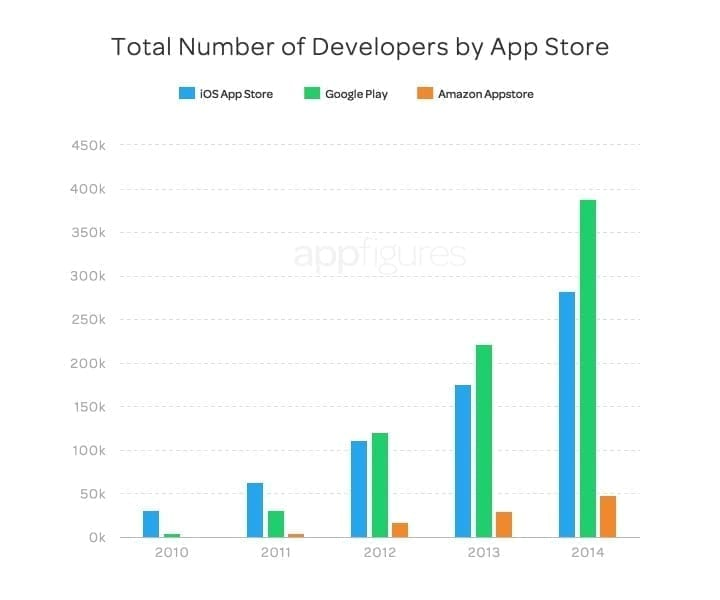 image23 mobile app builder
