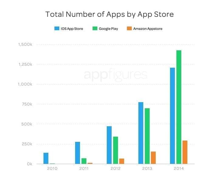 image60 mobile app builder