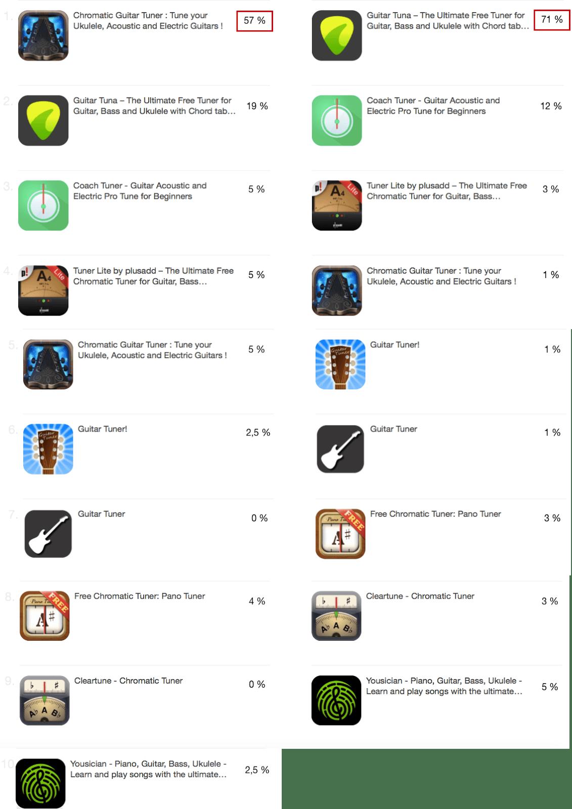 splitmetricsdotcom mobile app builder