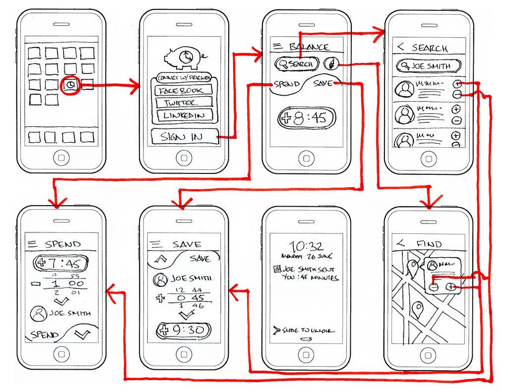 wireframe-4 mobile app builder