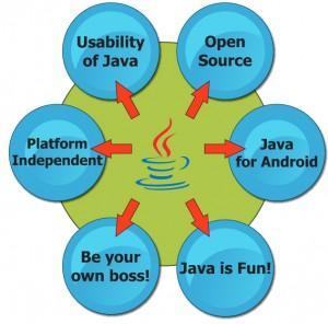 image06 mobile app builder