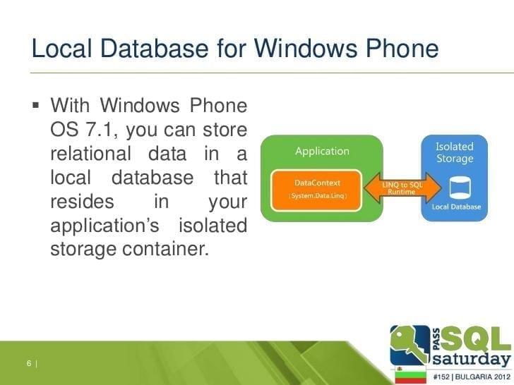 image14 mobile app builder