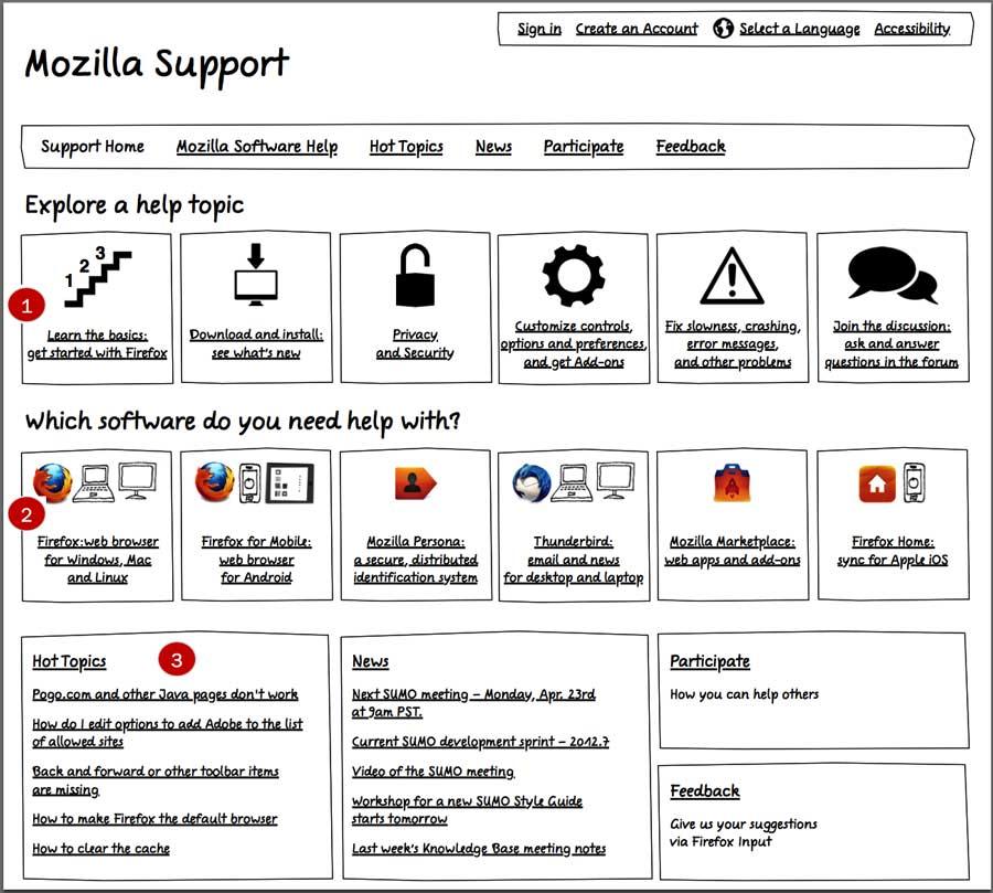 Mozilla low fidelity prototype