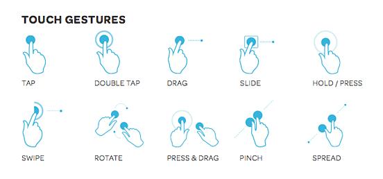 Creative Gestures