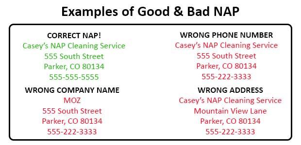 Good & Bad NAP