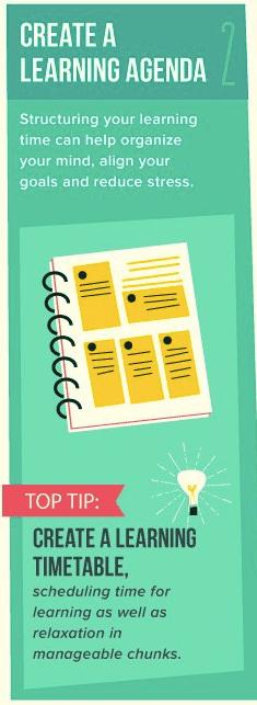 create a learning agenda