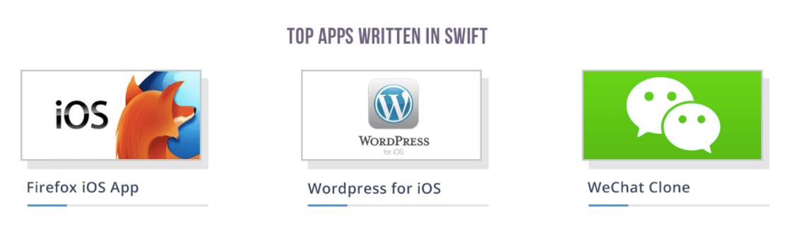 Top apps written in Swift