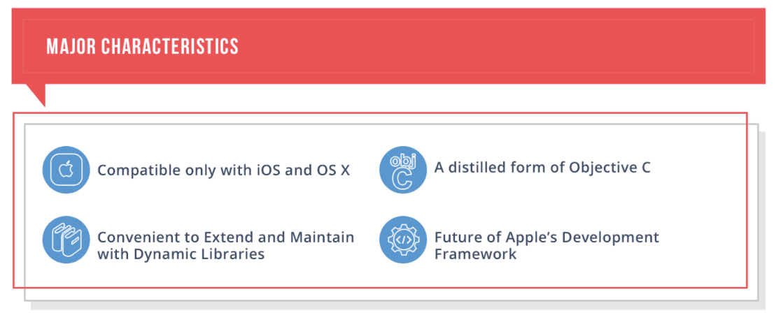 Best Programming Languages for App Development Infographic