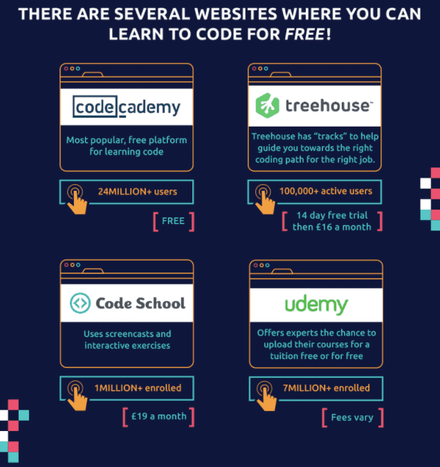 Learn to code for free