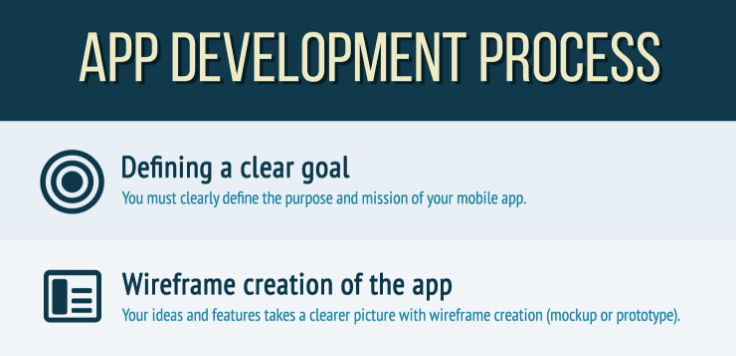 Overview of the mobile app development process Infographic 1