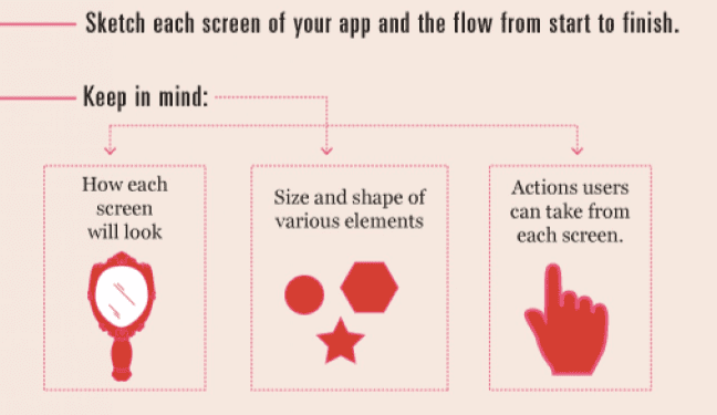 Create your screen flows