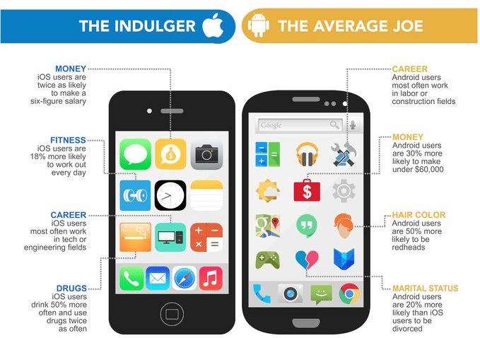 apple vs android user 1