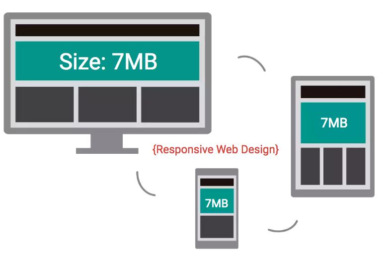 google progressive web apps computer screens
