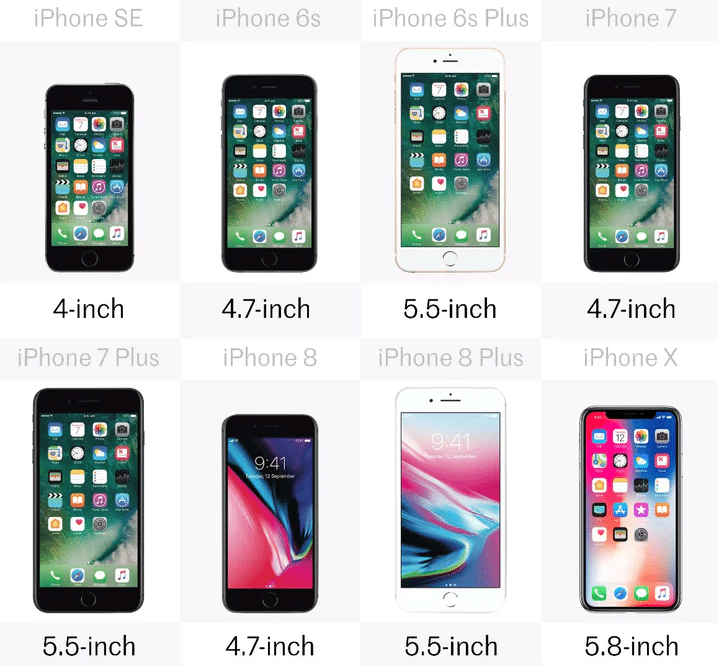 Why Understanding Screen Size and Screen Resolution is