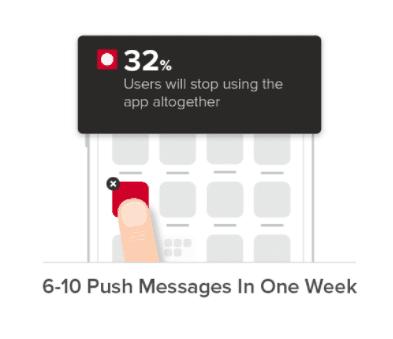 stop using app