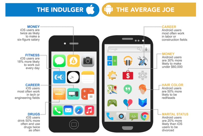 apple vs android 1